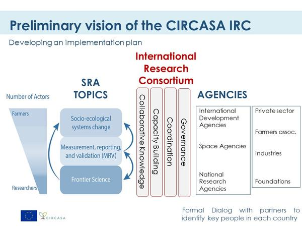 Preliminary vision of the IRC