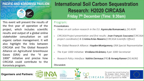 COP24 side event: International Soil Carbon Sequestration Research H2020 CIRCASA